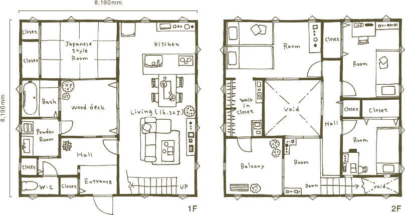 ACT2_LAYOUT